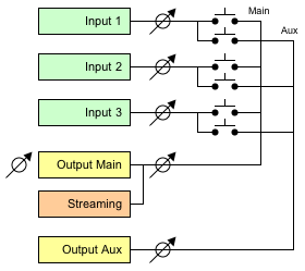 mixer_diagram.png